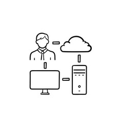 cloud computing hand drawn outline doodle icon vector image