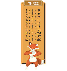 Math three times table vector