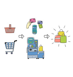 Self checkout doodle hand drawn instruction vector