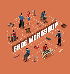 shoe work shop isometric flowchart vector image