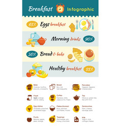 colorful breakfast food infographic template vector image