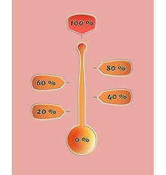 thermometer with percentage values vector image