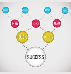 Success business diagram vector