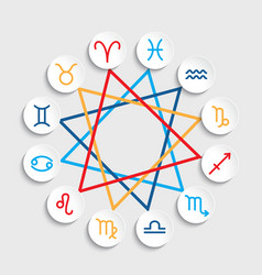 Zodiac signs set of simple volumetric zodiac signs vector