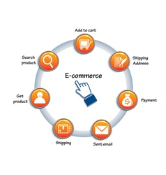Circle chart related of e commerce vector