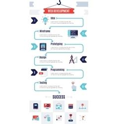 Infographic Programm Development vector image
