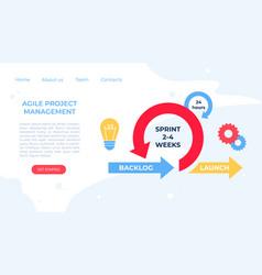 Agile project management vector