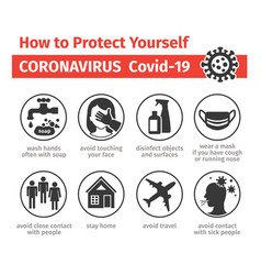 prevention coronavirus covid-19 how vector image