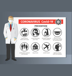 doctor on background a medical poster vector image