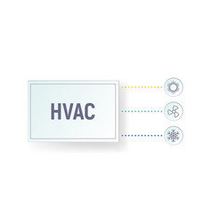 Hvac infographics vector