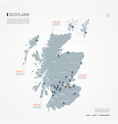 Scotland infographic map vector