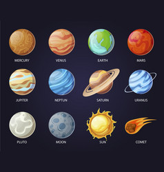 solar system planets with names astrology set vector image