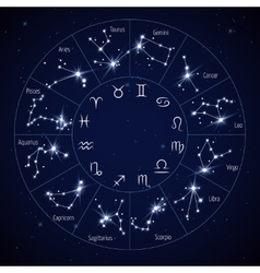 Zodiac constellation map with leo virgo scorpio vector