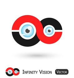 Infinity vision vector