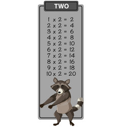 Raccoon on math times table vector
