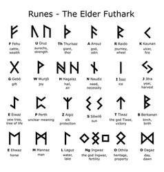 Runes alphabet - elder futhark design vector