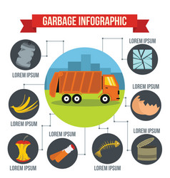 Garbage infographic concept flat style vector
