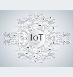 internet things iot devices and connectivity vector image