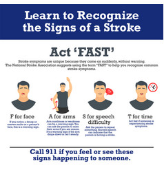 Stroke symptoms infographic elements vector