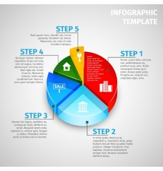Pie chart real estate infographic vector image vector image