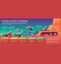 space planet mining robots infographics vector image