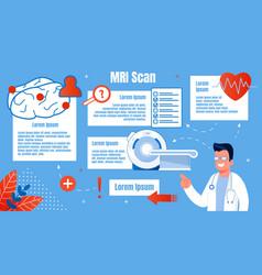 Poster modern equipment inscription mri scanner vector