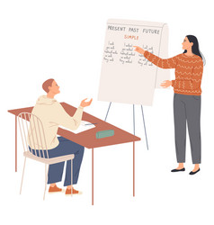 Teacher explains study material to the vector