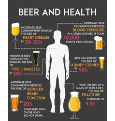 Drinking alcohol influence your body and health vector