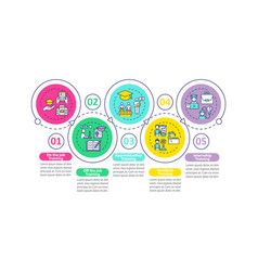 Staff development infographic template vector