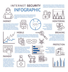 digital blue internet security vector image vector image