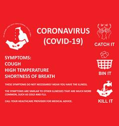 Coronavirus covid 19 measures vector