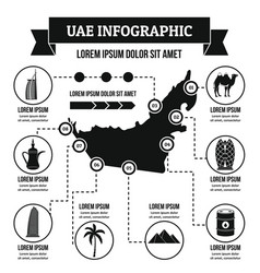 uae infographic concept simple style vector image vector image