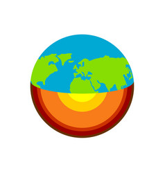 Earth structure planet scheme geology core and vector