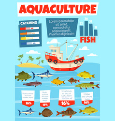 fishing industry aquaculture fishery infographic vector image
