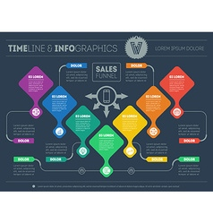 Infographic sales pipeline presentation of vector