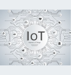 internet things iot network concept for vector image