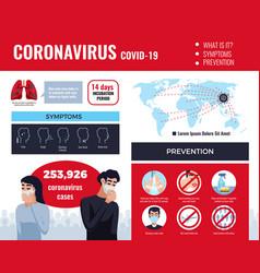 medicine coronavirus worldwide infographics vector image