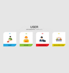 4 user flat icons set isolated on infographic vector