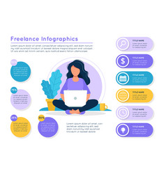 freelance infographics woman with a laptop vector image