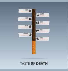 May 31st world no tobacco day poster vector