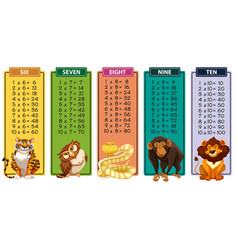 Set of times tables vector