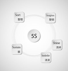 Template infographic with 5S motif light vector image