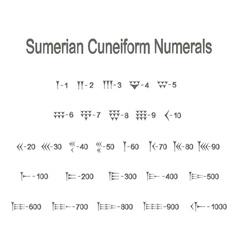 icons with sumerian cuneiform numeralsu vector image