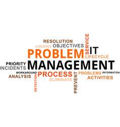 Word cloud - problem management vector