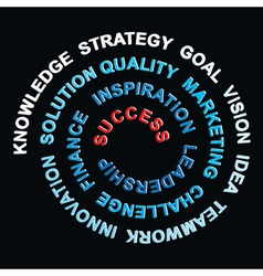 Creative business text in form of spiral vector image