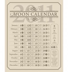 2011 lunar calendar gmt vector