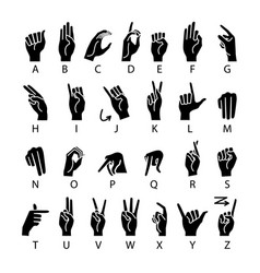 Language of deaf-mutes hand american sign vector
