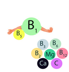 Vitamin b1 compatibility with other vitamins and vector