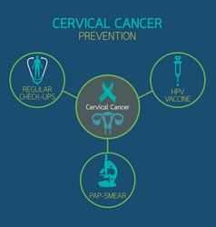Cervical cancer prevention icon logo vector