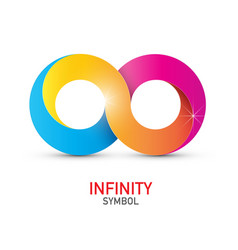 colorful infinity symbol endless icon isolated on vector image